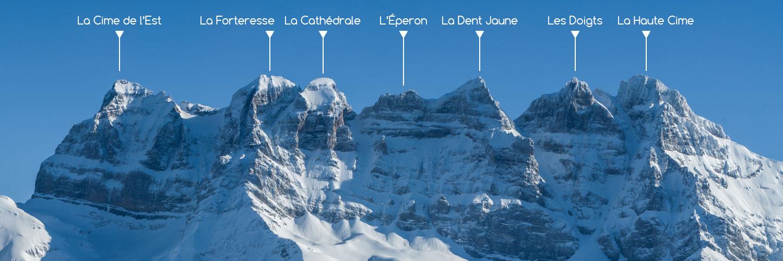 Présentation dans l'ordre des différents noms des sommets des Dents du Midi