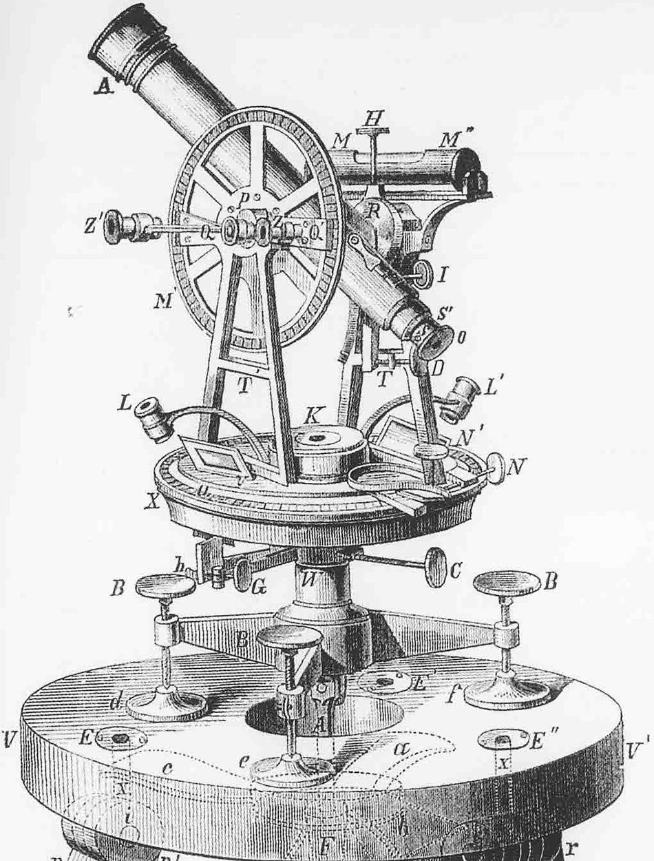 Théodolite d'aera avant Wild. C'est cet instrument que Wild utilisa pour ses mesures aux Dents-du-Midi en 1902